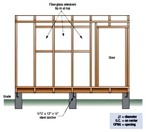 The structure of a Poultry Shed