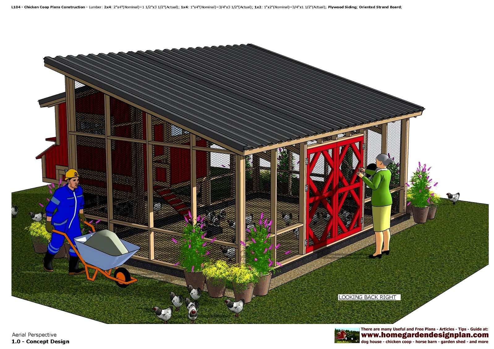 Help guide to designing the right chicken house - time, the backyard